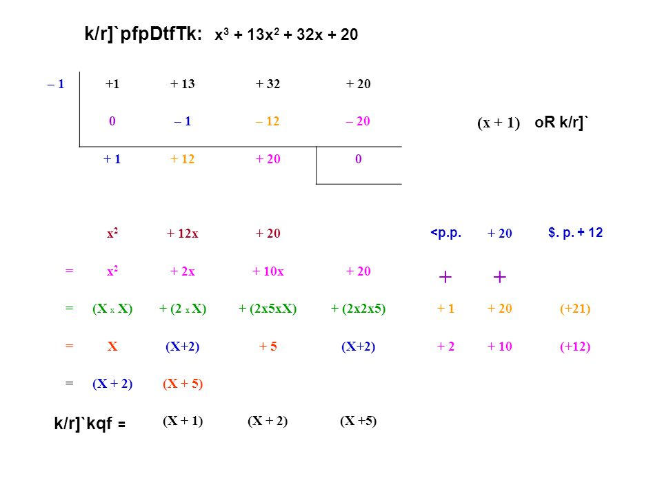 + k/r]`pfpDtfTk: x3 + 13x2 + 32x + 20 k/r]`kqf = (x + 1) oR k/r]` – 1
